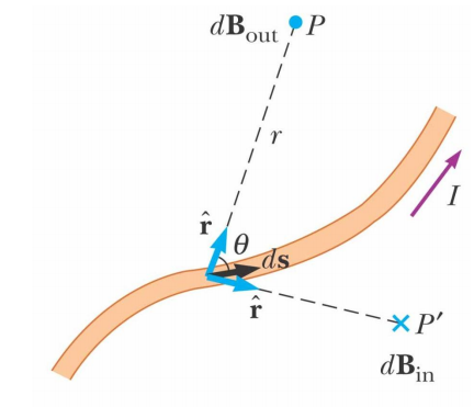 Ampere's and Biot-Savart Law - Uni Study Guides