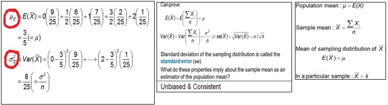 the central limit theorem 2 essay Upon successful completion of this lesson, you will be able to: understand the meaning of sampling distribution apply the central limit theorem to calculate approximate probabilities for sample means.